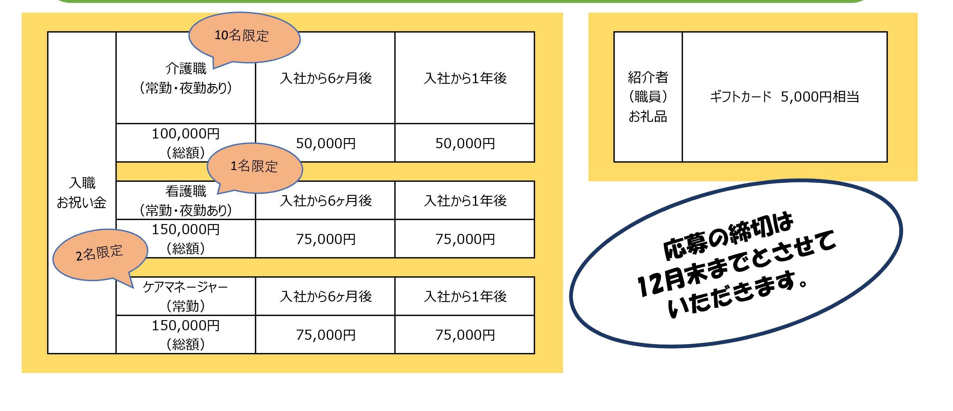 入職祝い金システム_改2019.10.10